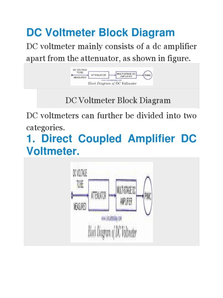 Dc Voltmeter Block Diagram Amplifier Field Effect Transistor Tda7560 Car Circuit Wiring Must Know