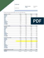 Table Finance-nov 15