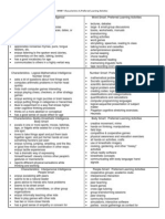 Multiple Intelligences Chart 2011 SMART Characteristics