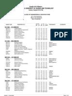 B.S. in Civil Engineering - BSCE 2008 - 2009
