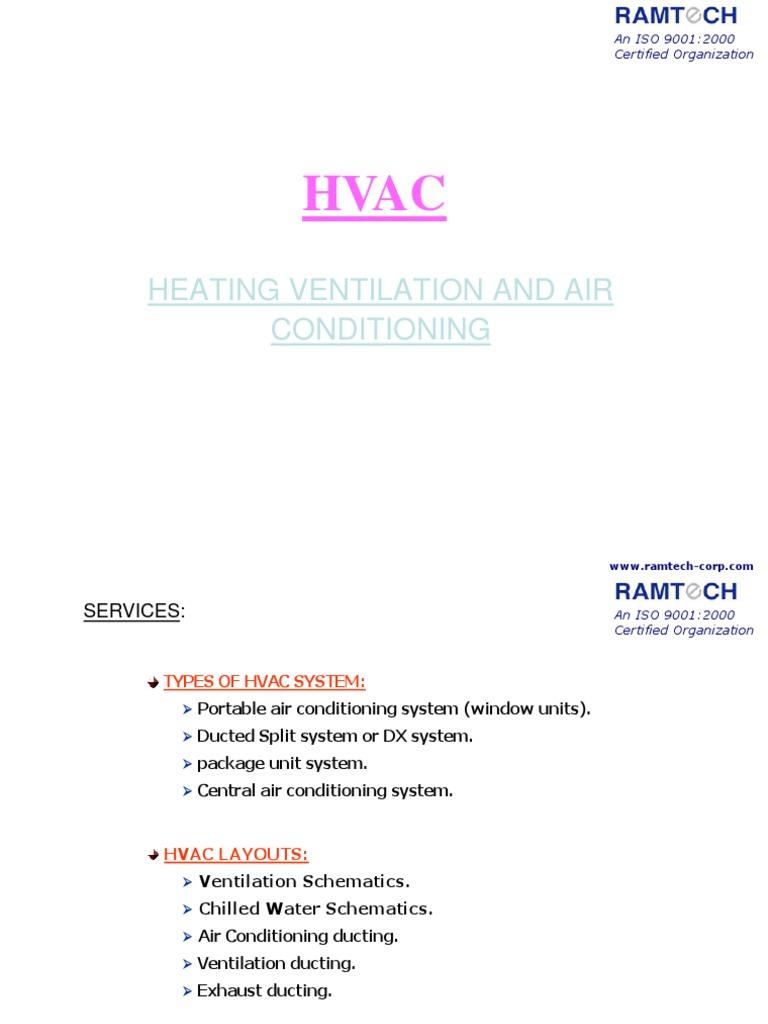 2 Mep Hvac Rev Duct Flow Drawing Abbreviations