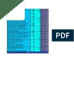 Ptje. Acumulado 1ª Ev. PC.pdf
