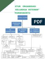 Struktur Organisasi Buat Fm