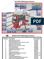 Mack MP7,MP8,MP10 Engines Overhaul Part Numbers Reference ...