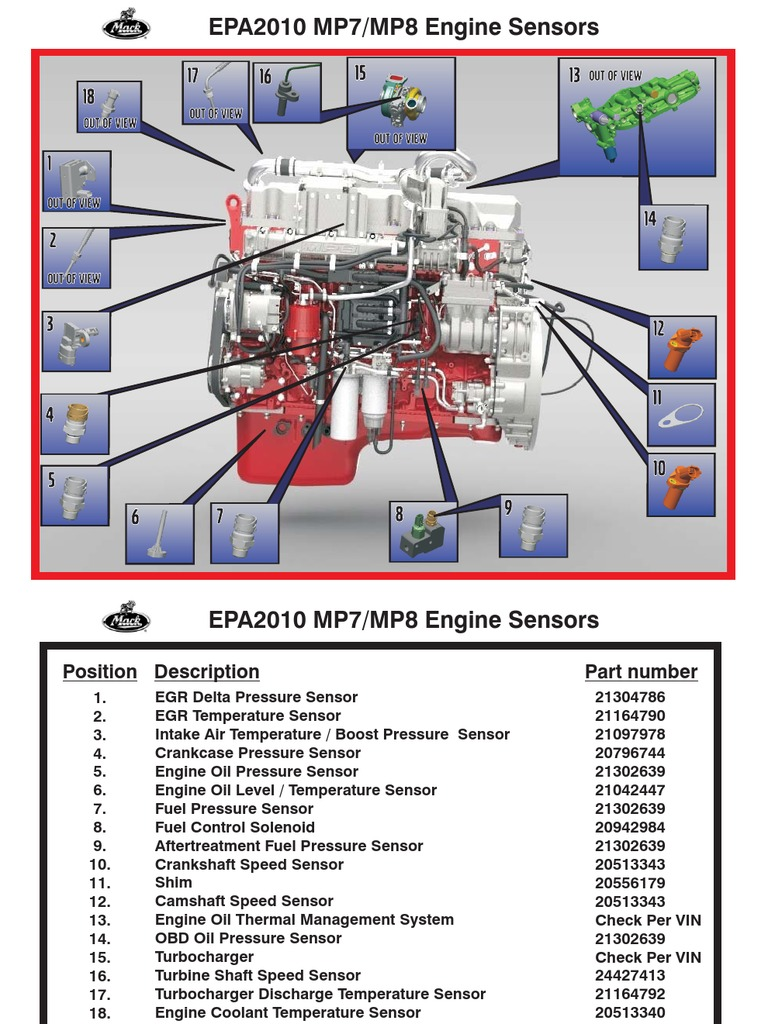 Volvo Mp7 Engine Wireng Diagram | #1 Wiring Diagram Source