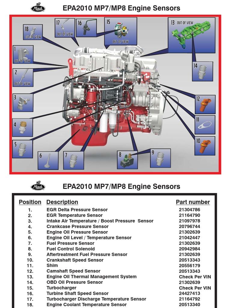 Mack MP7-MP8 Sensors 2010