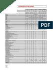 citroen_c3picasso_fichastecnicas_20120621.pdf