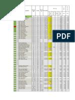 Budget Estimates 2012-13