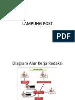 Lampung Post Newlagi