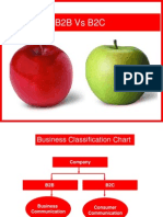 A Communication Strategy Presentation
