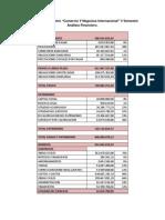 analisis finaciero - vertical.docx