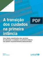 ReportCard8_pt.pdf