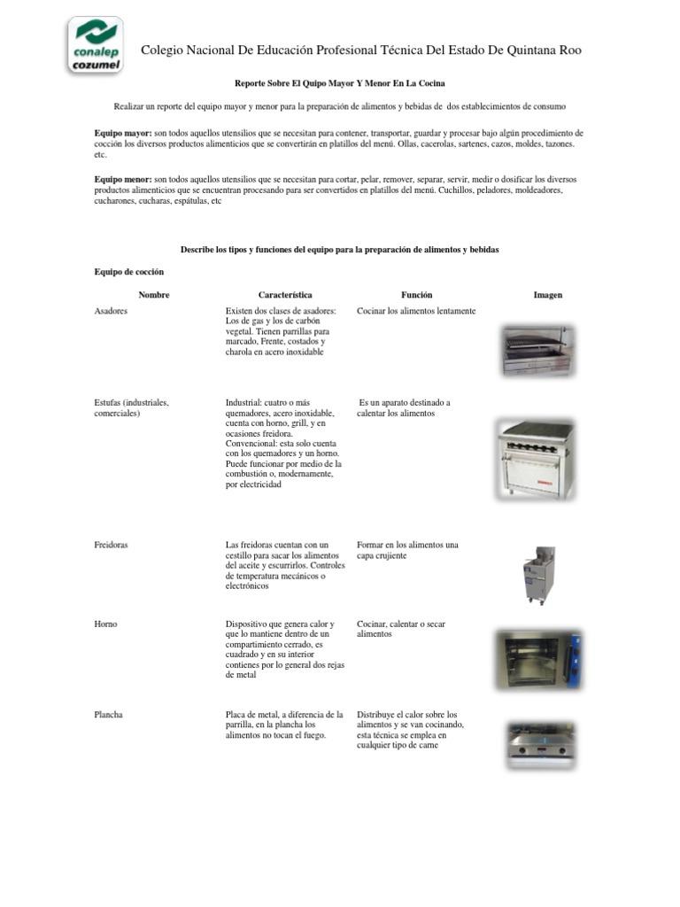 el equipo mayor y menor en la cocina On equipo mayor y menor de cocina pdf