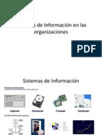 1 Sistemas de Información Empresariales