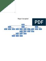 Mapa Conceptual Proyecto