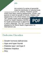 Endocrine 06