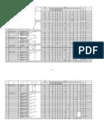 Bar Bending Schedule (BBS)  Contoh Perhitungan Panjang Potong Besi