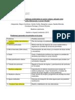 Informe 3 - Resolución de problemas