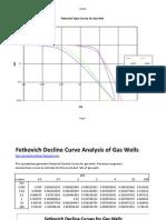 Fetkovich Decline Curves