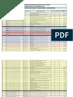 MATRIZ Presupuesto Plurianual Rioverde