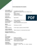Lista Historica de Proyectos Financiados Por Conarte