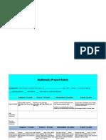 multimedia project rubric