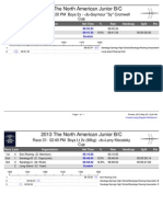 North American Jr B/C Sunday 2013 results