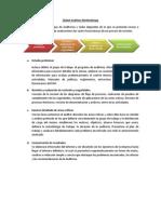 Global Auditory Methodology