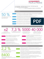 Infographie du ministère de l'Enseignement Supérieur et de la Recherche