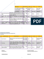 Draft Final Program Kerja Sie Pendidikan KMGM Pusat.pdf