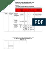 Plan Strategik Koko 2013