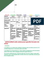 bibitegasate.pdf