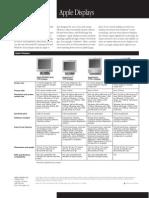 Power Macintosh Matrix