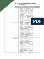 FUNCIONES DE LA DIRECCIÓN ADMINISTRATIVA Y FINANCIERA.doc