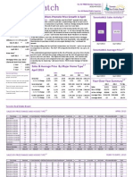 Toronto Real Estate Market Watch April 2013