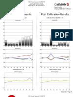 Panasonic TC P60VT60 calibration report