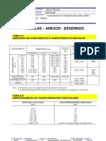 Cliente MT - Fornecimento em Tensão Primária 15kV e 25kV - Volume 2 - Tabelas - GED 2856 - 22-0