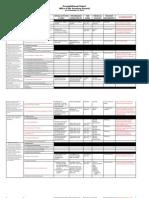 OSG Accomplishment Report 2012 1123.docx