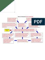 Arbol de Problemas - Revisado (2)