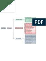 Kladogram Fabaceae