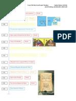 1-6 e-portfolio assignment time line -final