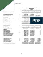 01 SKDM Draft_recasted balance_sheet_21.11.2012.xlsx