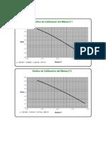calibración de matraz.pdf