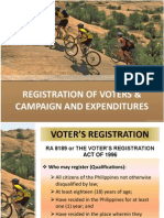 Registration of Voters