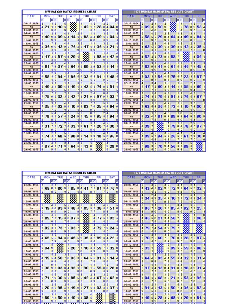 matka chart today 2014: Satta matka result chart year 1995 kalyan mumbai main