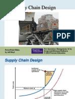 Supgutply Chain Design.pptx