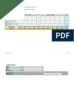 PROJET D'APPUI A LUTTE ANTI-PALUDIQUE AU TCHAD (PALAT)--Budget et plan opérationnel (Décembre 2008)