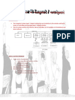 Input Output (Afif)