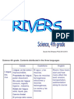Rivers PILE