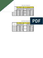Perhitungan Excel 6a. Motor Induksi 3 Fasa